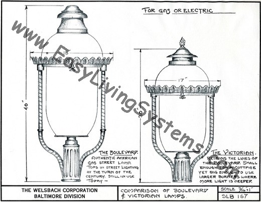 Historical Archival Information For Gaslite Outdoor Gas